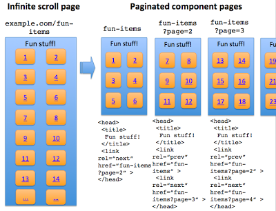 infinite-scroll-page